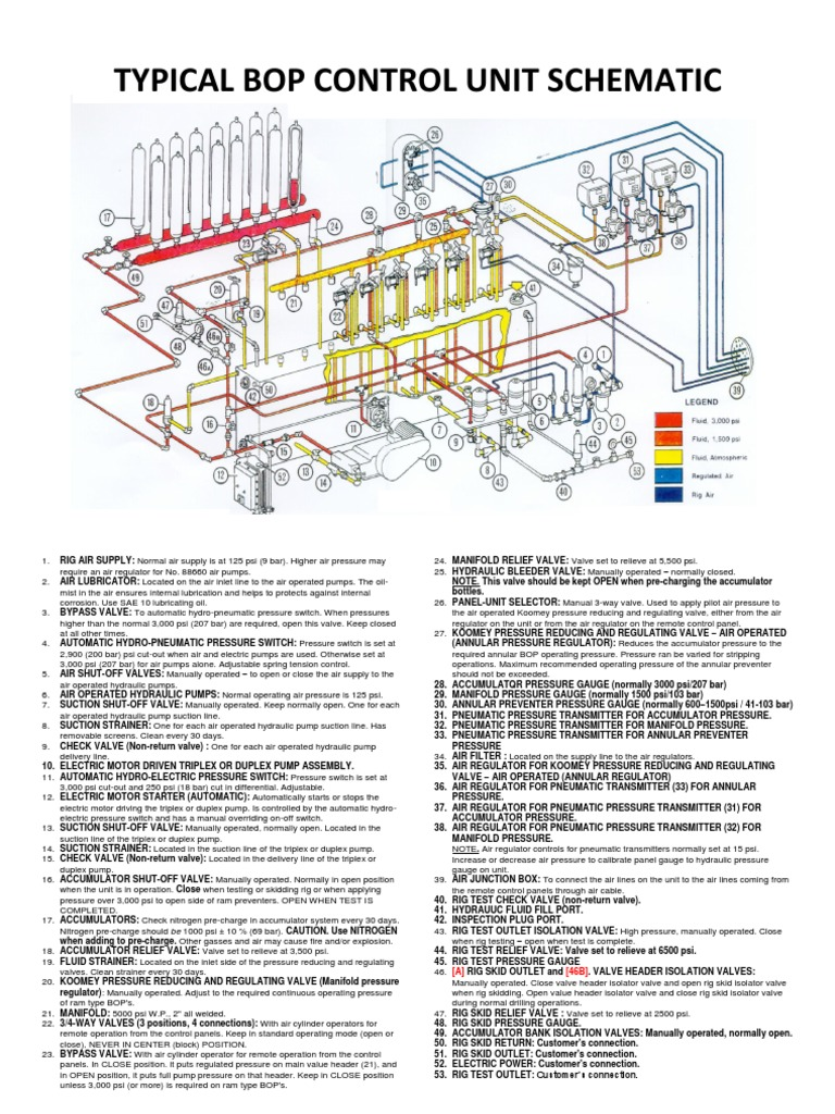 koomey unit 53 items a3 valve pump rh es scribd com Koomey Accumulator Unit Koomey Accumulator Parts