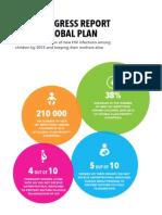 Progress Global Plan