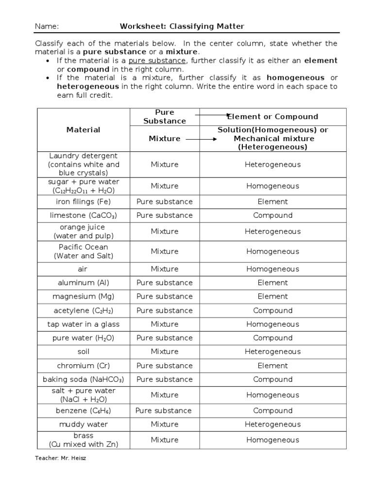 worksheet Classifying Matter Worksheet classifying matter worksheet chemistry printable blog answer matter
