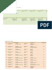 PAFI - ICMD 2009 (B03)