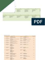 SSTM - ICMD 2009 (B03)