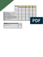 Promotional budget of pharma brand
