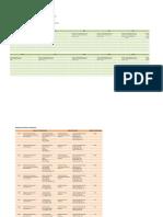 FMII - ICMD 2009 (B04)