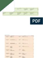 PBRX - ICMD 2009 (B04)