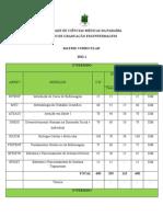 grade-curricular-de-enfermagem.pdf