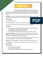 LITERATURA FORMA ELOCUTIVA.docx