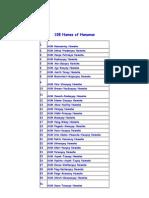 108 Names of Hanuman