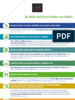 Ten reasons we need biotech foods and crops