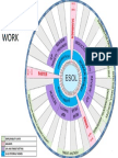Circular Scheme of Work