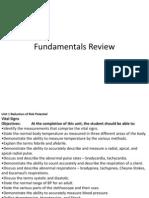 Fundamentals Kaplan Review