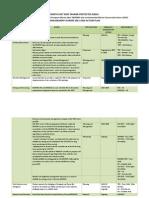 Nekmpa Mgmt Scheme Act Plan 230413 Consultationdraft