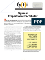 Figures, Proportional vs. Tabular