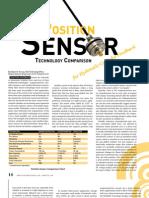 Alliance Sensors Group Position Sensors