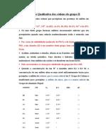 Análise Qualitativa Sistêmica dos cátions do grupo II
