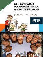 Bases Teoricas de Los Valores