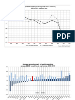 Press Release Oecd Health Data 2013