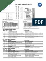 PlantillaADT Panel 1832 4 1-4 2