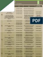 Agenda y Vestimenta para el Retiro 2500 Regalías de Centro y Suramérica