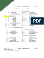 Planilla correcion16pf (1)