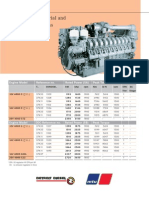 23128 4000 Engines Industrial Mining Applications
