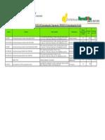 1-1. Солнечные панели CentroSolar _Германия_ и ReneSola _Китай_ 09-07-2013.pdf