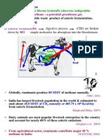 Methane Mitigation Strategies From Livestock by Sk Asraf Hossain