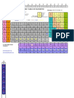 Miller Periodic Table