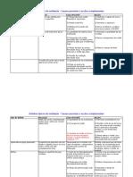 Defeitos típicos de moldação - Causas possíveis e acções a implementar