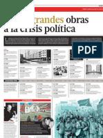 De las grandes obras a la crisis política 1941-1980