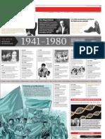 De las grandes obras a la crisis política 1941-1980.2