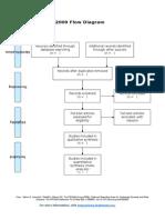2.1.3 - PRISMA 2009 Flow Diagram