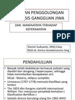 Pedoman Penggolongan Diagnosis Gangguan Jiwa1