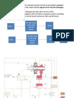 gen seal oil systemg.pptx