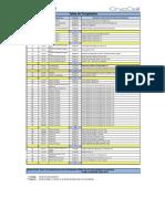 Tabla de Trasplantes Cryocell Excel