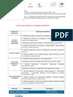 S4_M3_Clasificare Metode Didactice,Vonea Razvan