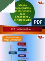 Teorias de enseñanza y aprendizaje