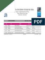 clasificación General final I Trofeo Ciudad de Vera