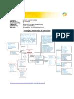 MAPA CONCEPTUAL MARCAS 2.docx