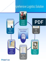 24Dash7 slide example