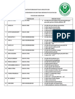 Daftar Pembagian Tugas Anggota Sbh