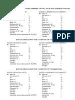 Daftar Obat Rawat Inap