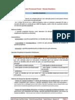 Direito Processual Penal II - Renato Brasileiro