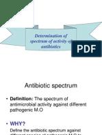 Spectrum of Activity of Antibiotics