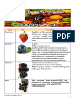 KHALIL_S- Fruits in Usmle