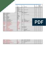 TDD BW IC Billing Line Items ZCSD_BITM_Billing Cube Schema
