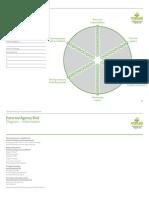 External Agency Dial Diagram for VIP