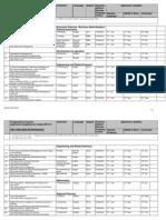 List of All Postgraduate Courses 2013 2014 New