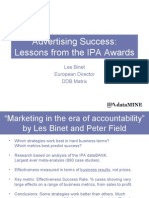 IPA Effeectiveness Analysis