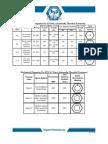 Mechanical Properties of Metric Fasteners