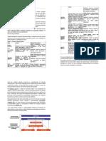 Governança no Setor Público.pdf
